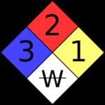 signNFPA_704